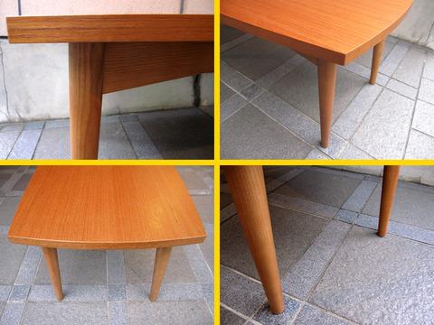 unico_holm_low_table_b3